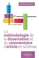LA METHODOLOGIE DE LA DISSERTATION ET DU COMMENTAIRE D'ARTICLE EN SCHEMAS